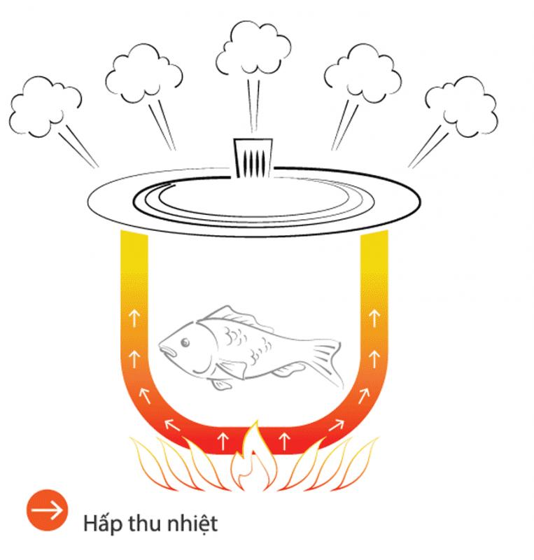 nồi sứ dưỡng sinh hấp thụ nhiệt
